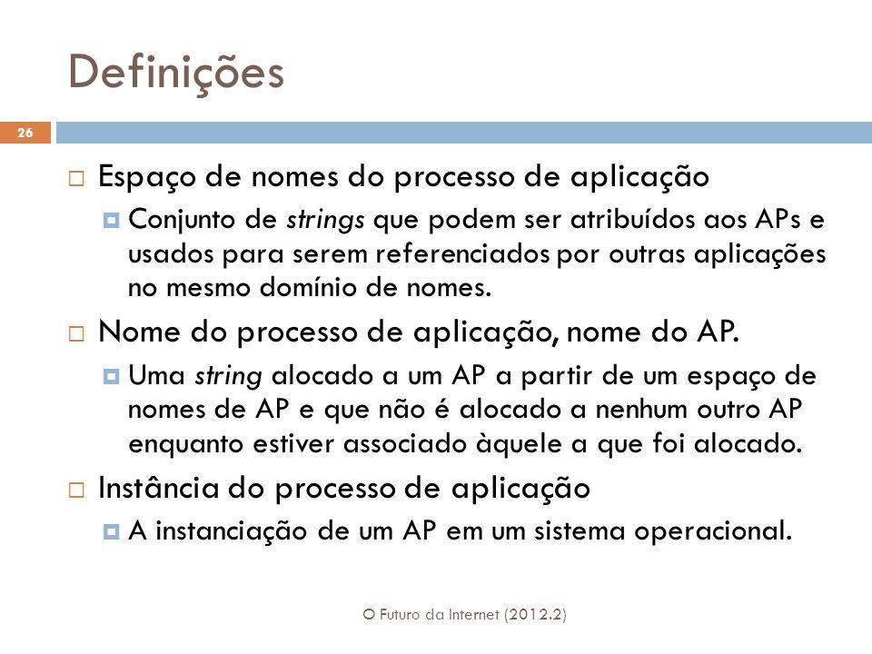 Definições Espaço de nomes do processo de aplicação