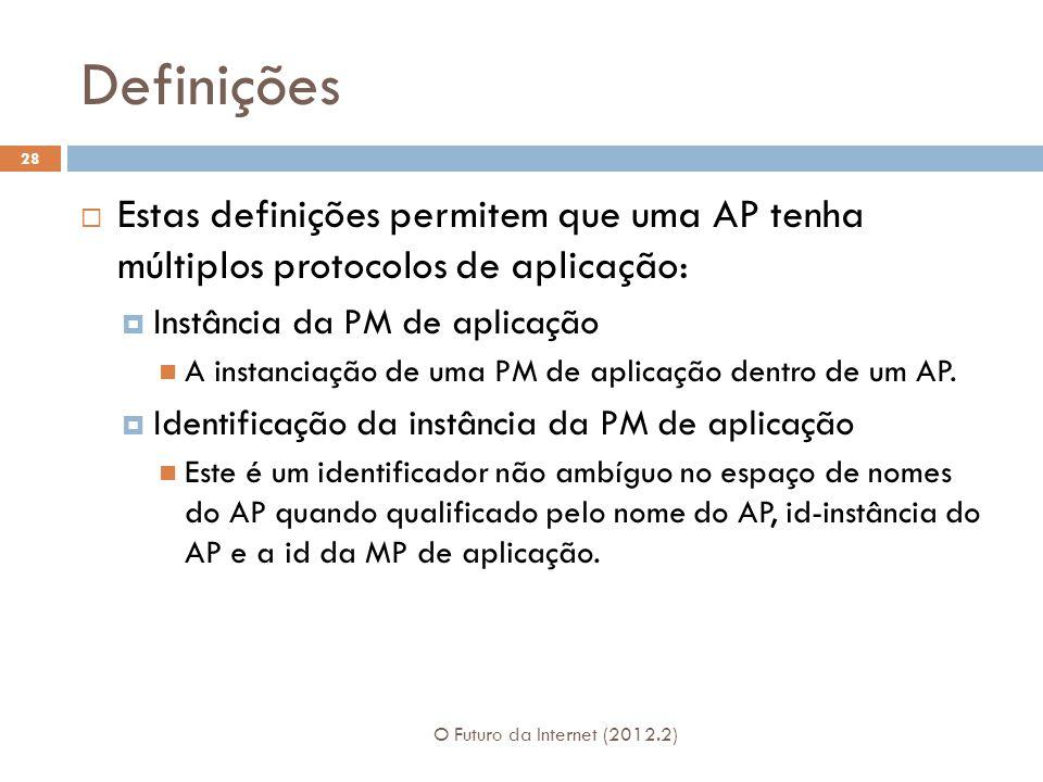Definições Estas definições permitem que uma AP tenha múltiplos protocolos de aplicação: Instância da PM de aplicação.