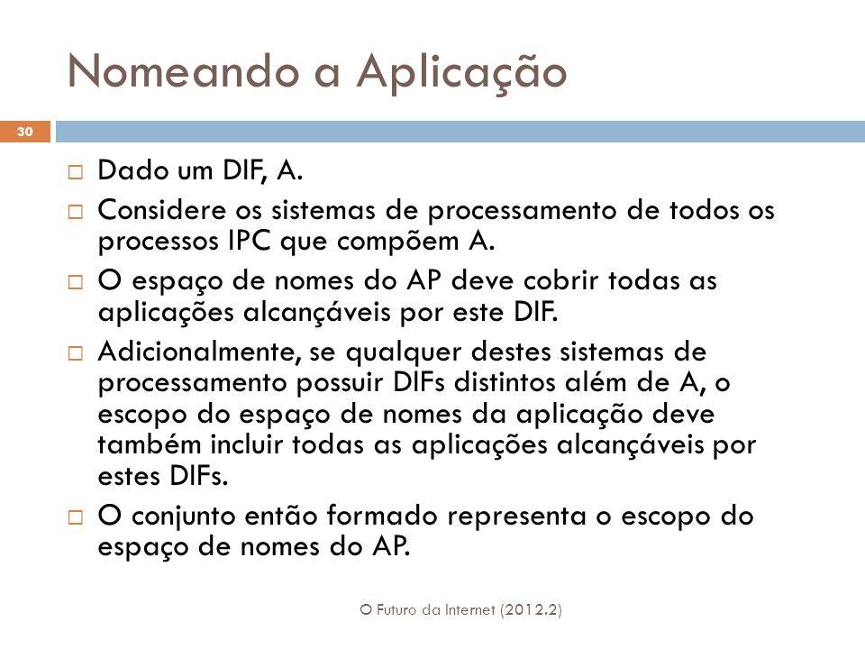 Nomeando a Aplicação Dado um DIF, A.