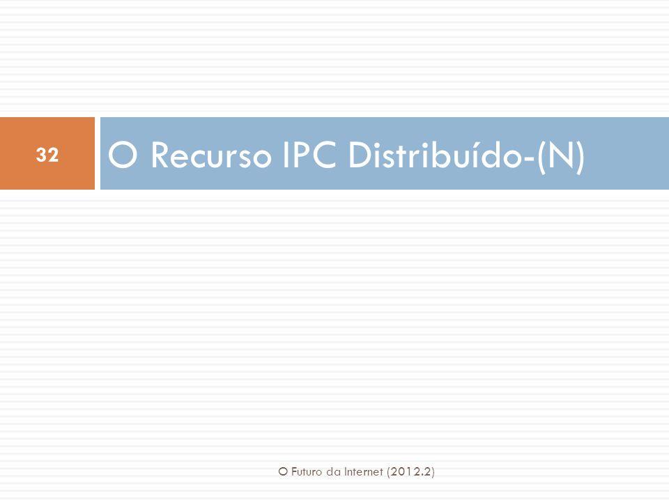 O Recurso IPC Distribuído-(N)
