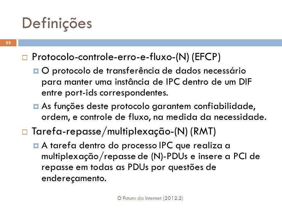 Definições Protocolo-controle-erro-e-fluxo-(N) (EFCP)