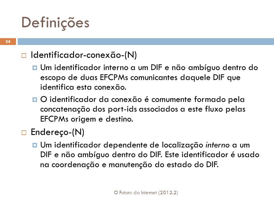 Definições Identificador-conexão-(N) Endereço-(N)