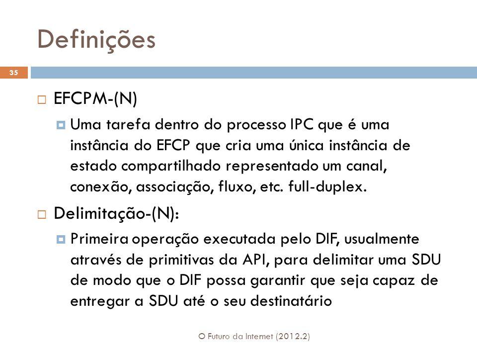 Definições EFCPM-(N) Delimitação-(N):