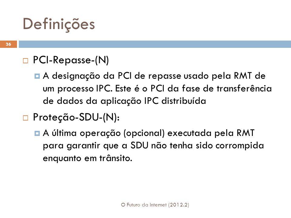Definições PCI-Repasse-(N) Proteção-SDU-(N):