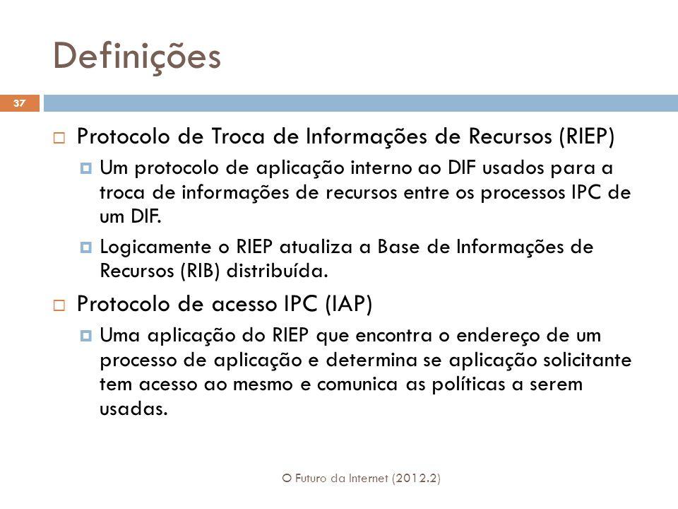 Definições Protocolo de Troca de Informações de Recursos (RIEP)