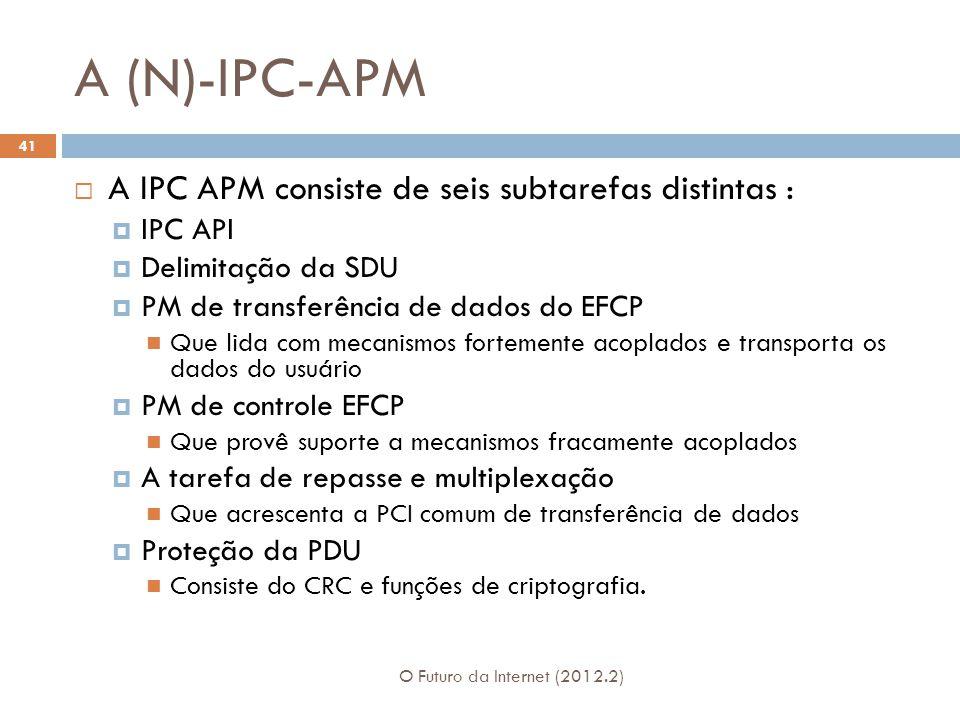 A (N)-IPC-APM A IPC APM consiste de seis subtarefas distintas :