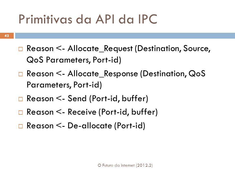 Primitivas da API da IPC