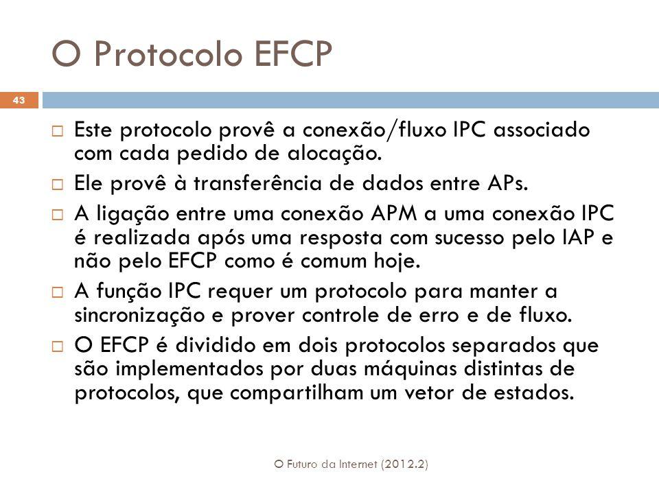 O Protocolo EFCP Este protocolo provê a conexão/fluxo IPC associado com cada pedido de alocação. Ele provê à transferência de dados entre APs.