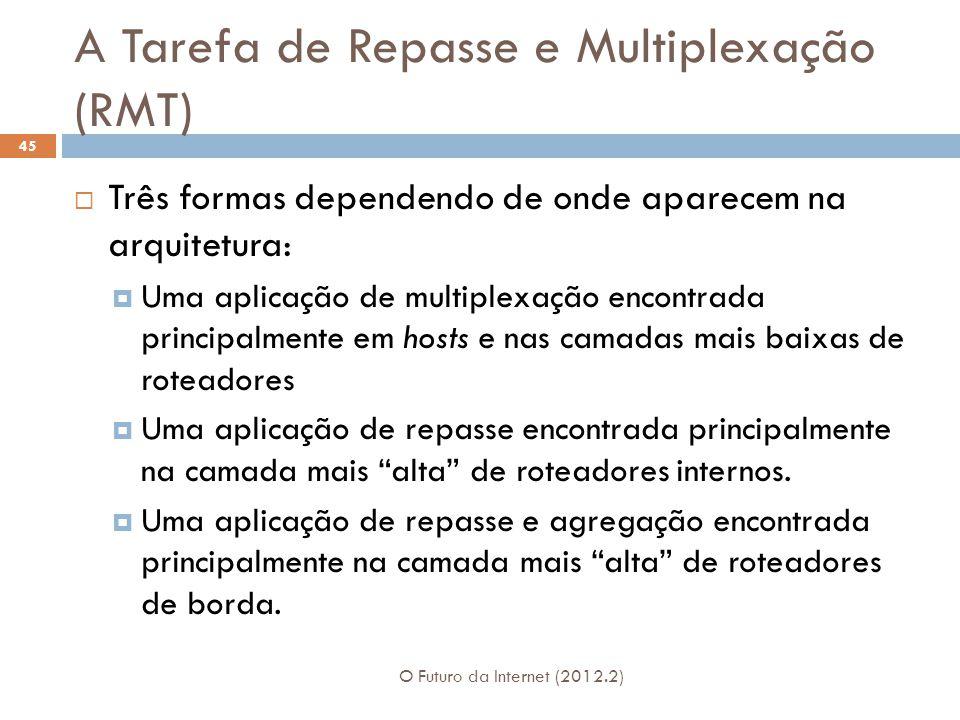 A Tarefa de Repasse e Multiplexação (RMT)