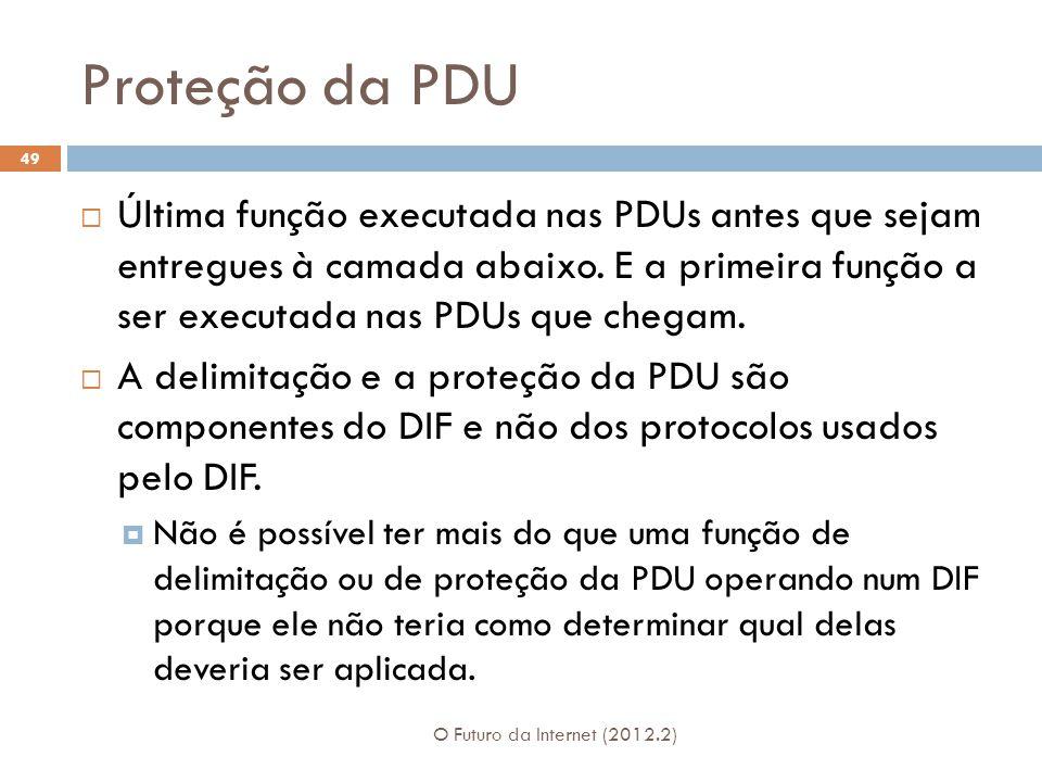 Proteção da PDU