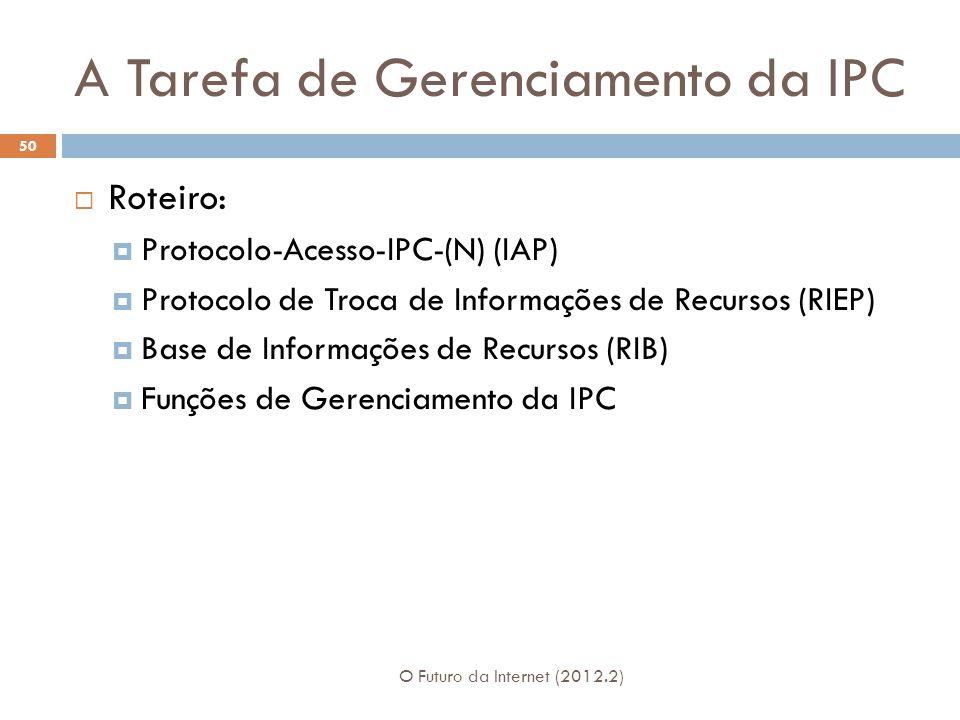A Tarefa de Gerenciamento da IPC
