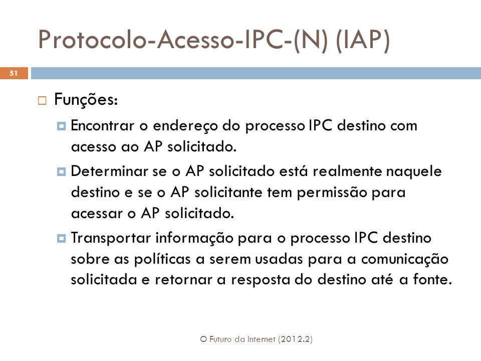 Protocolo-Acesso-IPC-(N) (IAP)