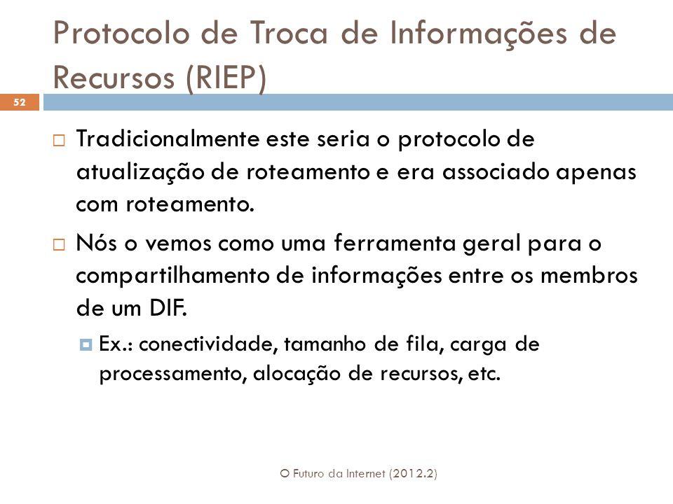 Protocolo de Troca de Informações de Recursos (RIEP)