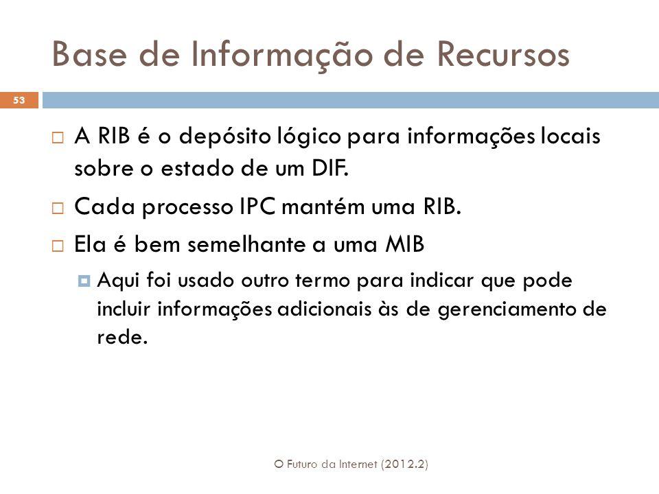 Base de Informação de Recursos