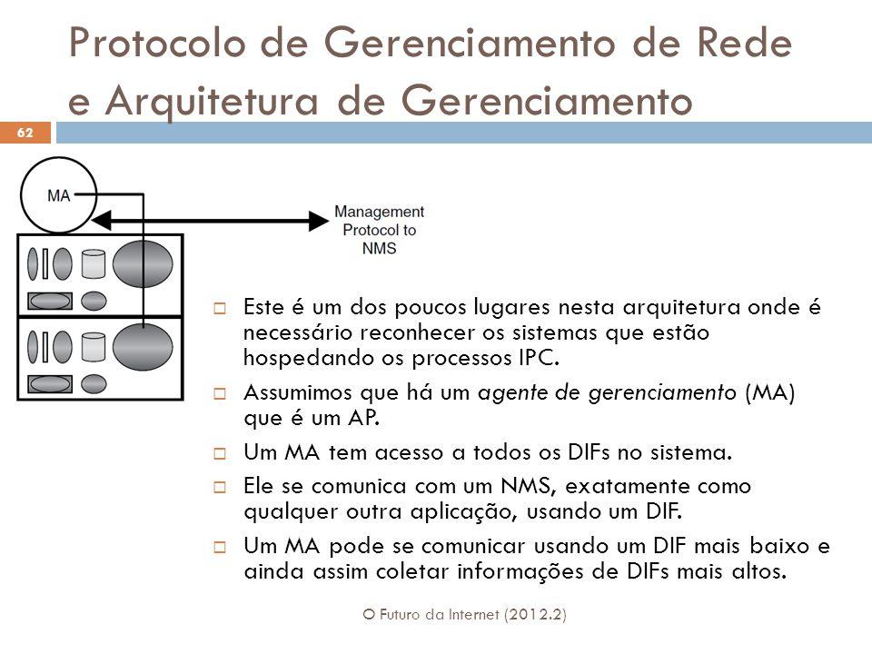 Protocolo de Gerenciamento de Rede e Arquitetura de Gerenciamento