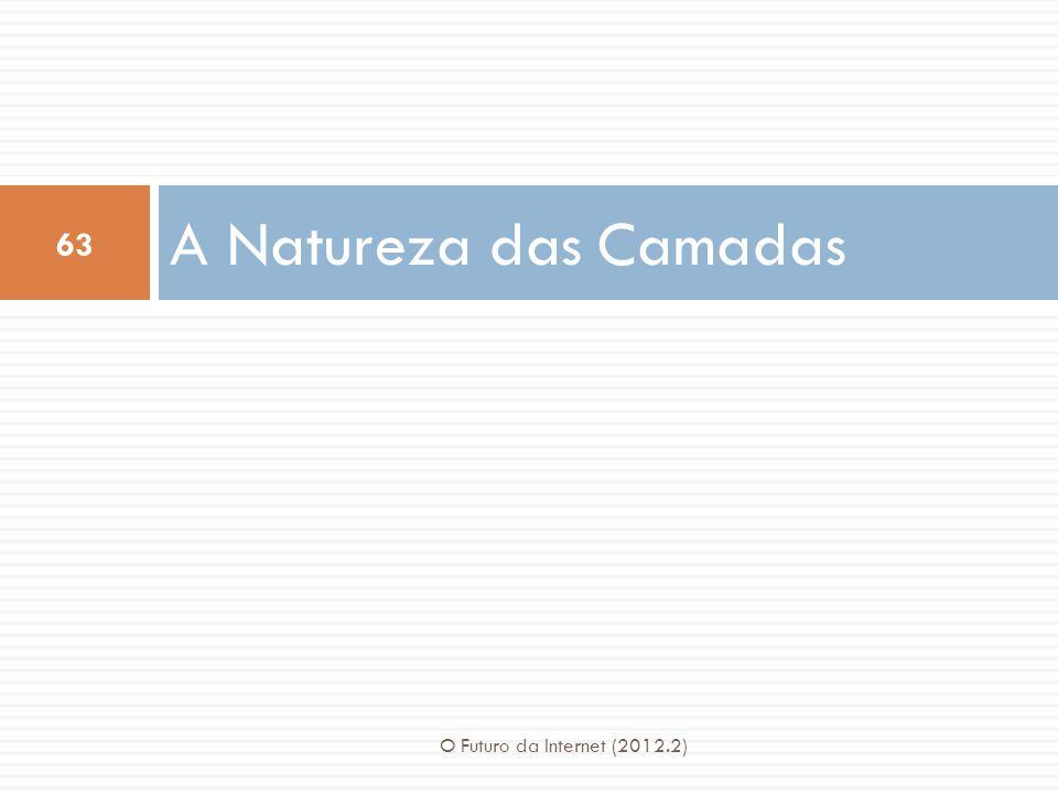 A Natureza das Camadas O Futuro da Internet (2012.2)