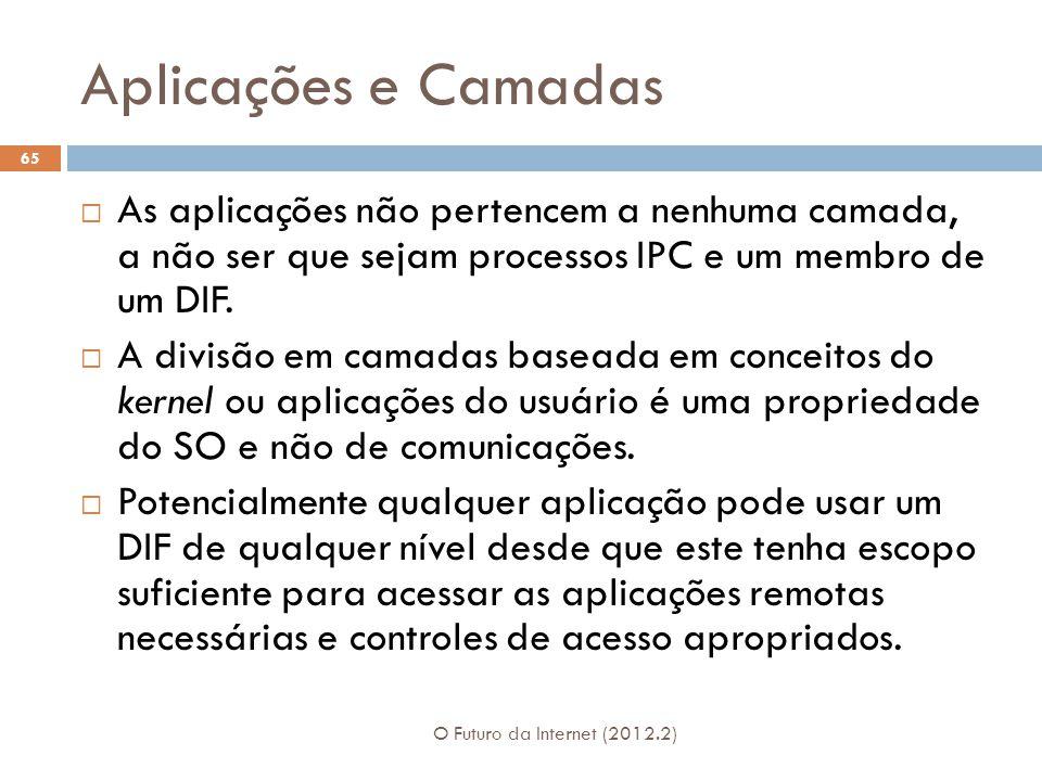 Aplicações e Camadas As aplicações não pertencem a nenhuma camada, a não ser que sejam processos IPC e um membro de um DIF.