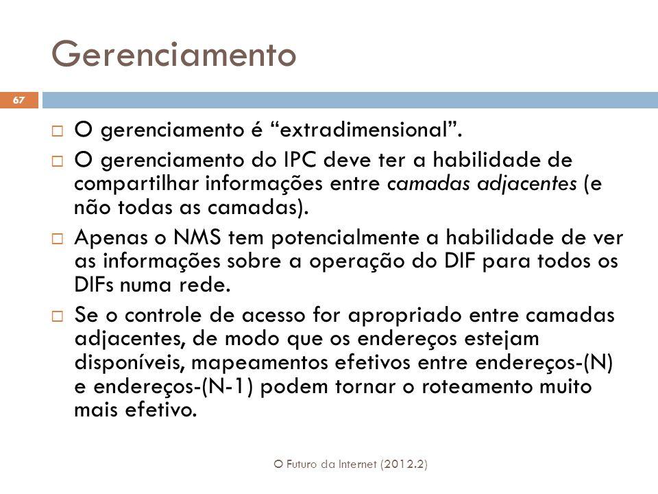 Gerenciamento O gerenciamento é extradimensional .