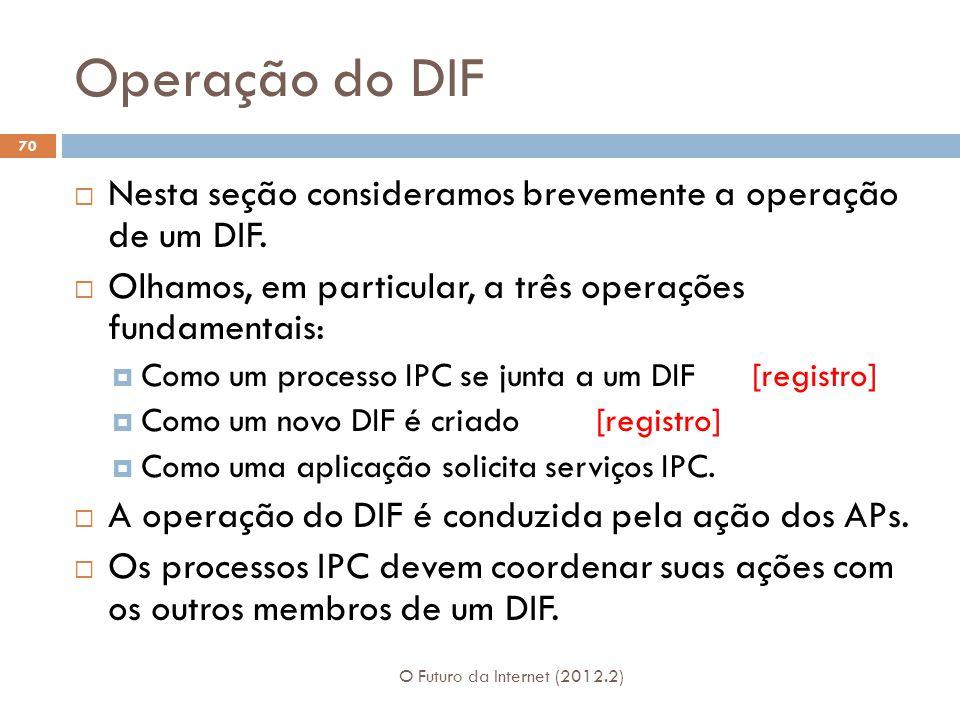 Operação do DIF Nesta seção consideramos brevemente a operação de um DIF. Olhamos, em particular, a três operações fundamentais: