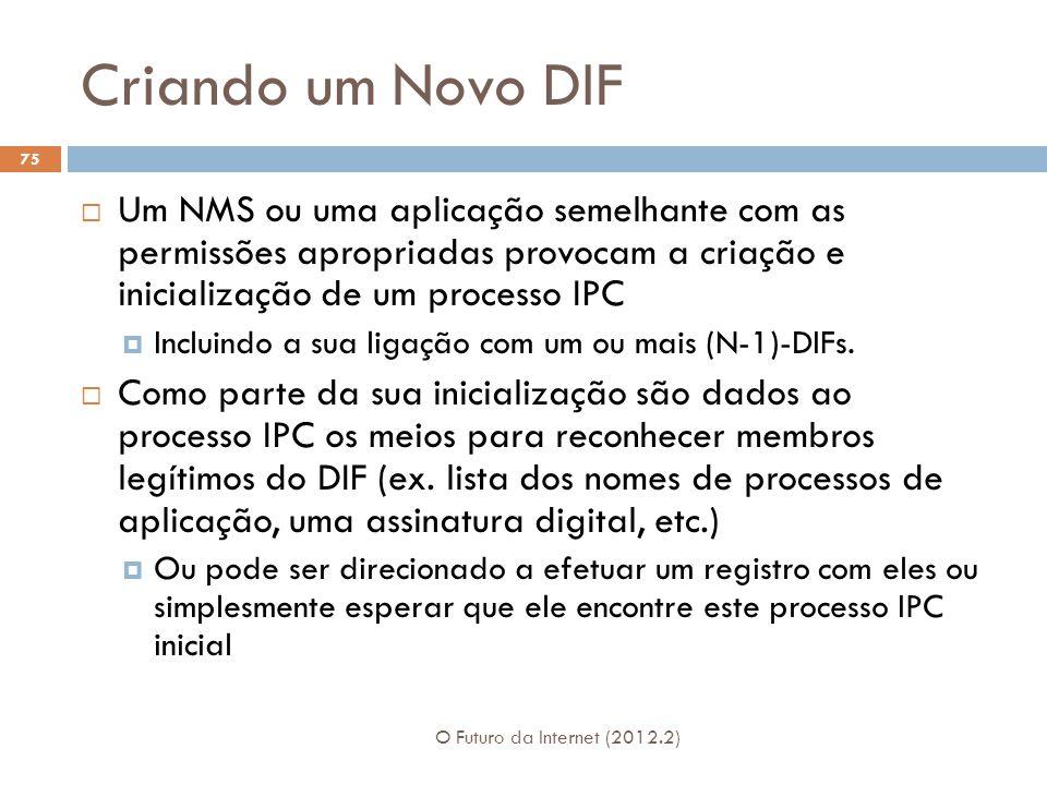 Criando um Novo DIF Um NMS ou uma aplicação semelhante com as permissões apropriadas provocam a criação e inicialização de um processo IPC.