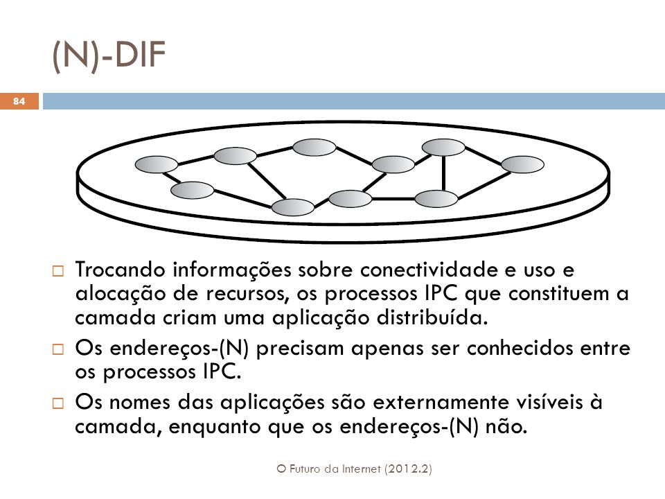 (N)-DIF