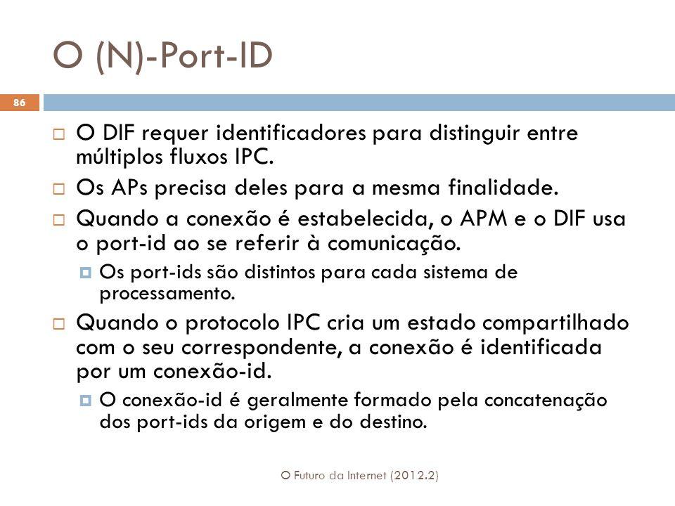 O (N)-Port-ID O DIF requer identificadores para distinguir entre múltiplos fluxos IPC. Os APs precisa deles para a mesma finalidade.