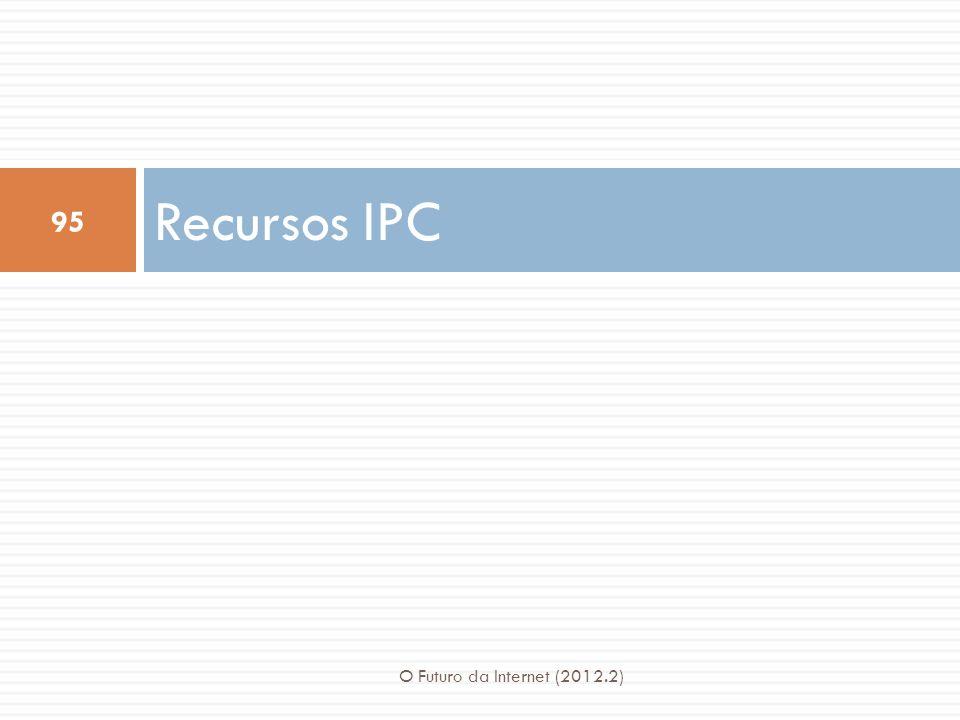 Recursos IPC O Futuro da Internet (2012.2)