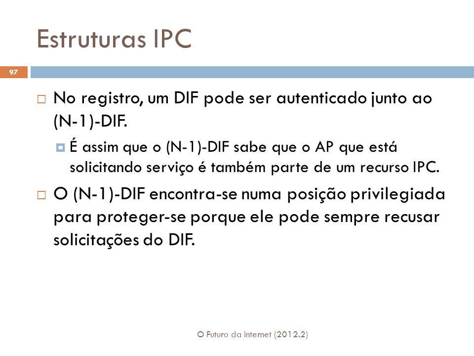 Estruturas IPC No registro, um DIF pode ser autenticado junto ao (N-1)-DIF.