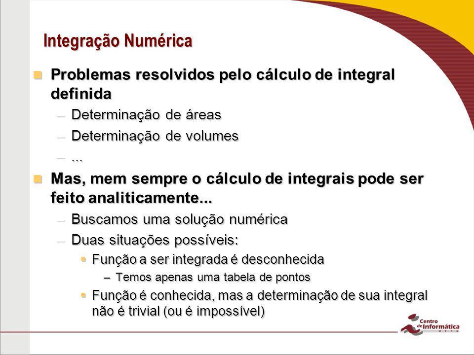 Integração Numérica Problemas resolvidos pelo cálculo de integral definida. Determinação de áreas.