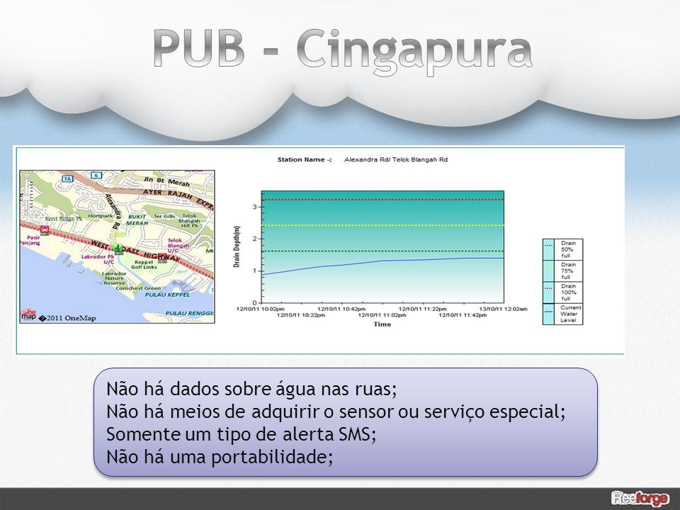 PUB - Cingapura Sistema de monitoramento dos canais do país