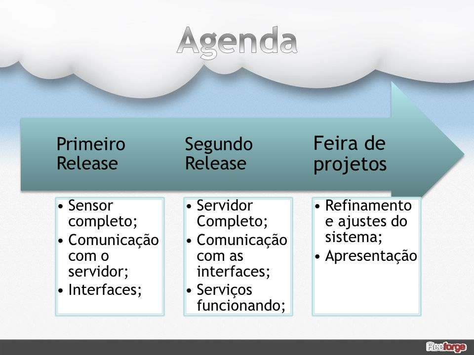 Agenda Feira de projetos Segundo Release Primeiro Release