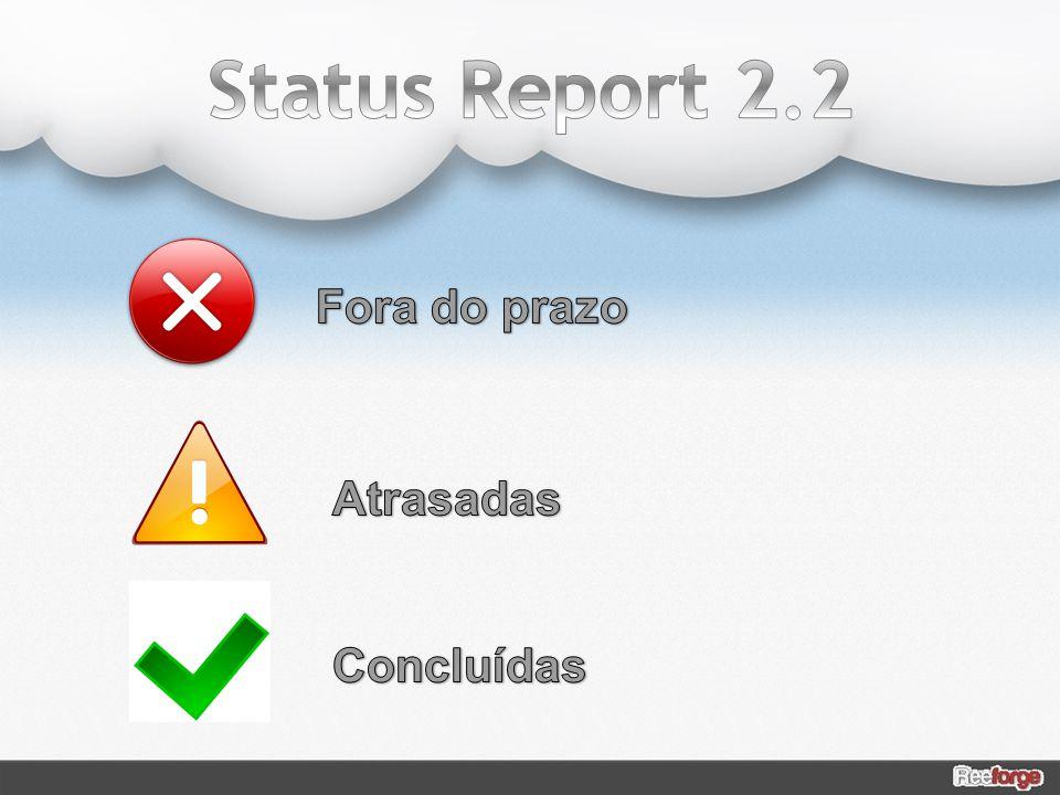 Status Report 2.2 Fora do prazo Atrasadas Concluídas