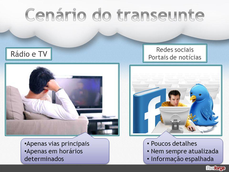 Cenário do transeunte Rádio e TV Redes sociais Portais de notícias