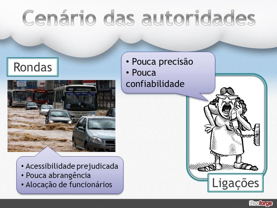 Cenário das autoridades