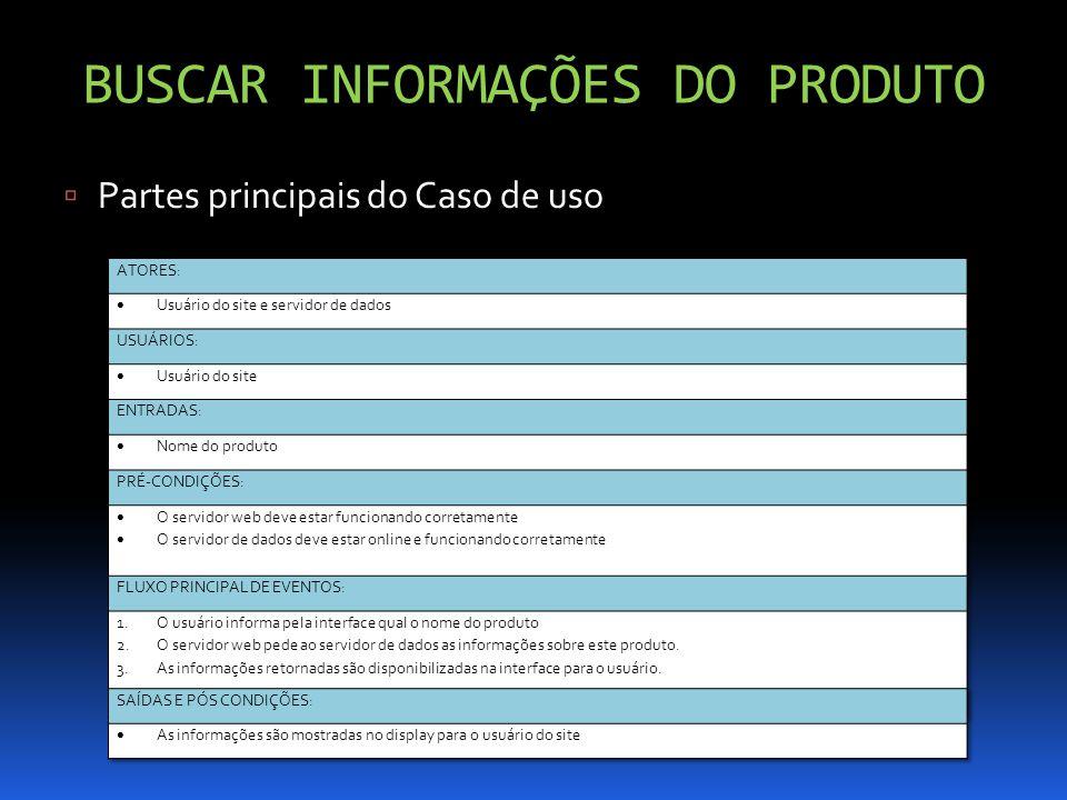 BUSCAR INFORMAÇÕES DO PRODUTO