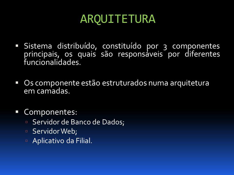 ARQUITETURA Componentes: