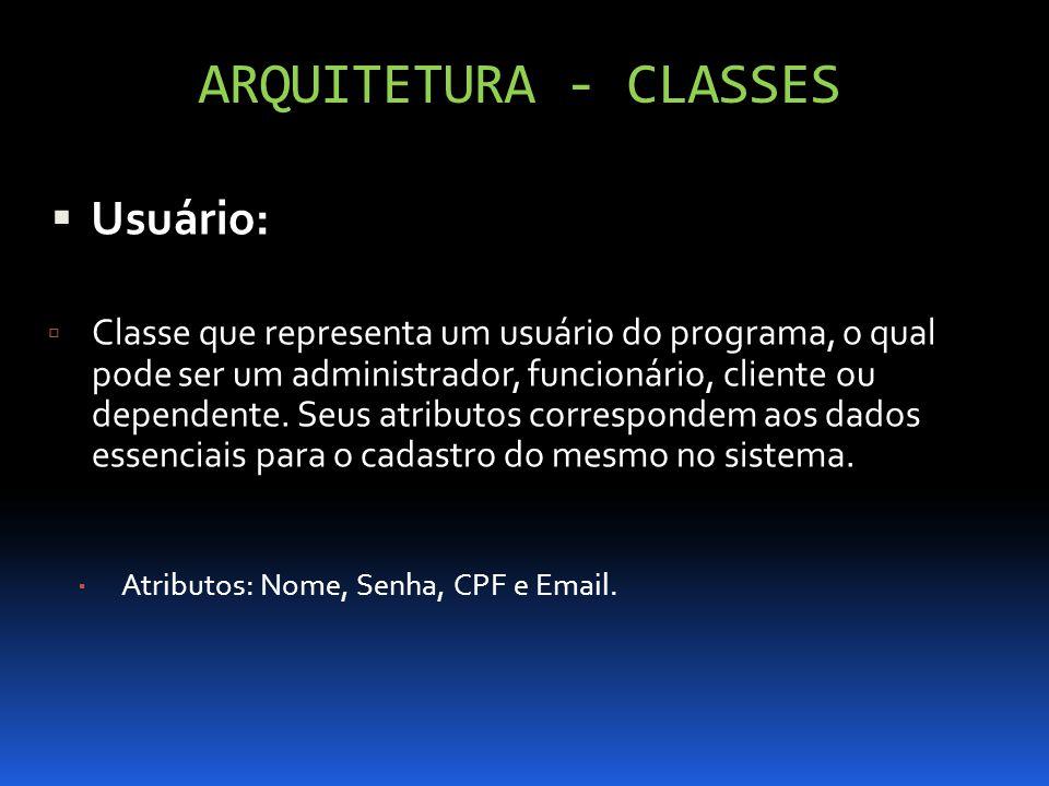 ARQUITETURA - CLASSES Usuário: