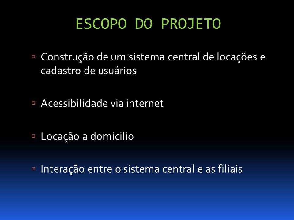 Escopo do Projeto Construção de um sistema central de locações e cadastro de usuários. Acessibilidade via internet.