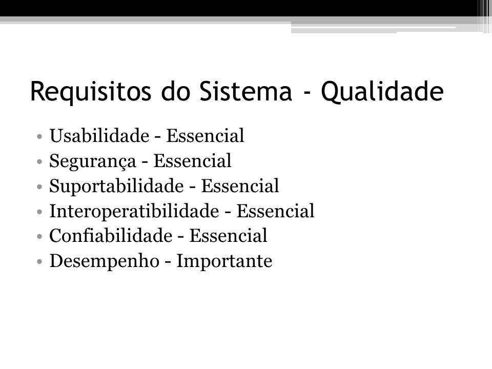 Requisitos do Sistema - Qualidade
