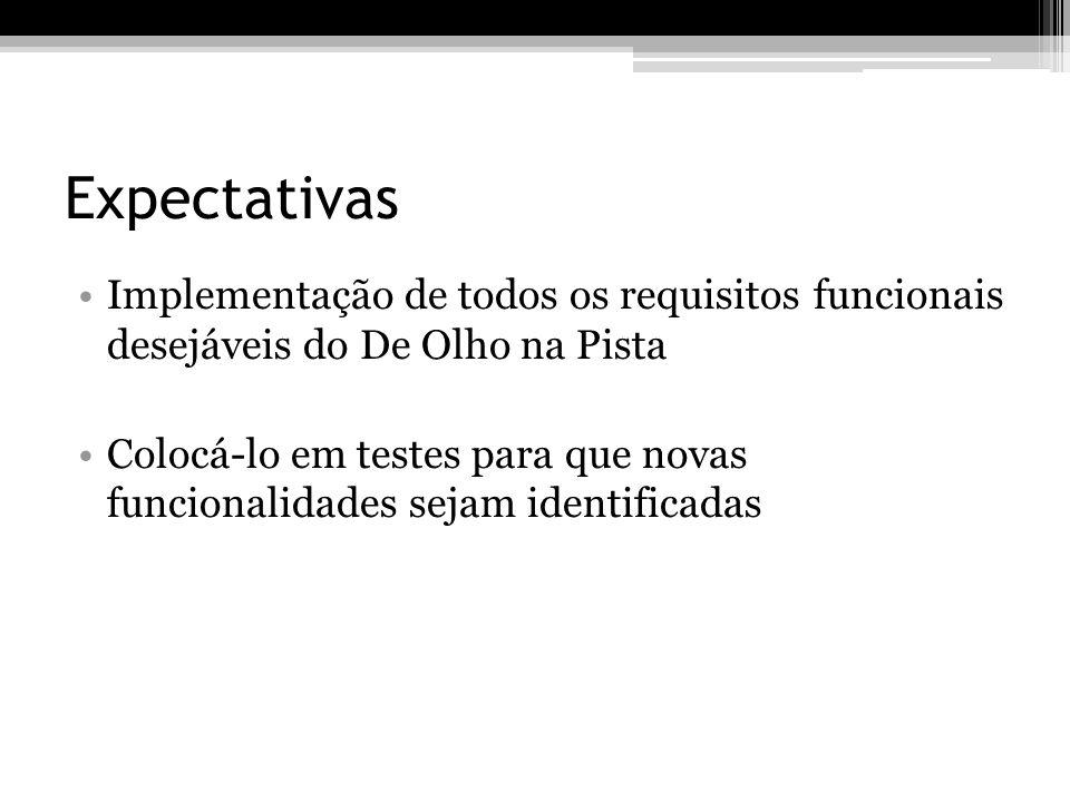 Expectativas Implementação de todos os requisitos funcionais desejáveis do De Olho na Pista.