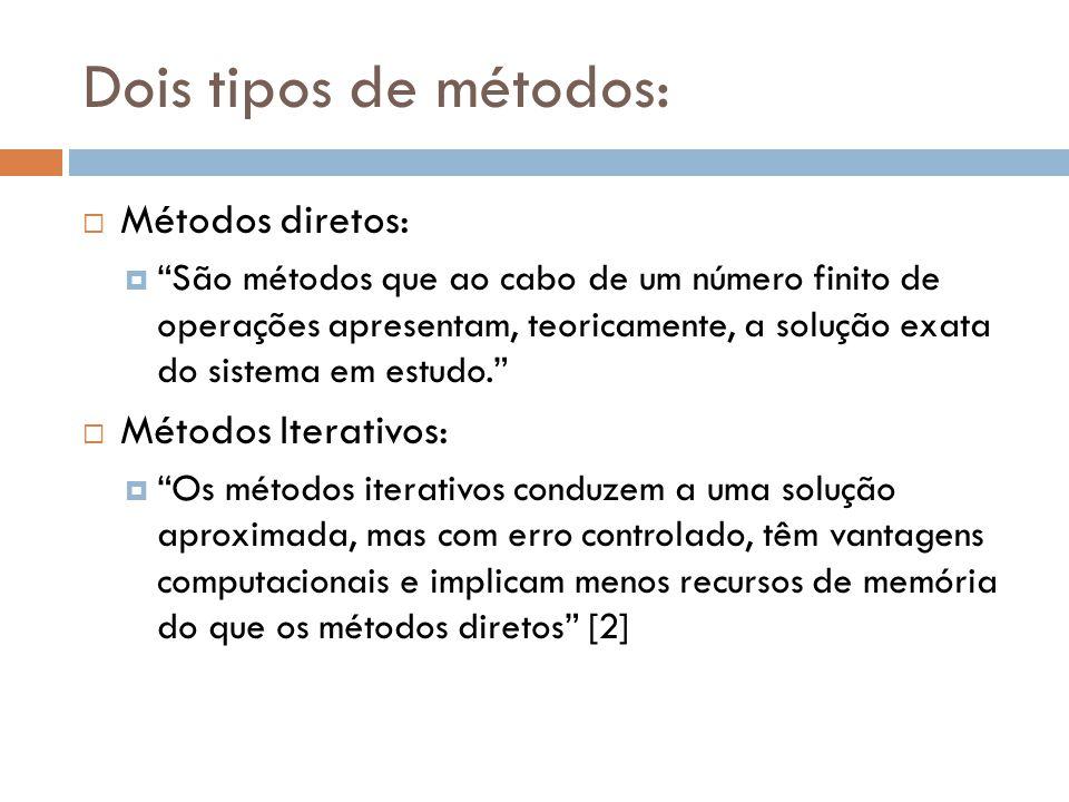 Dois tipos de métodos: Métodos diretos: Métodos Iterativos: