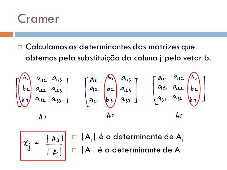 Cramer Calculamos os determinantes das matrizes que obtemos pela substituição da coluna j pelo vetor b.