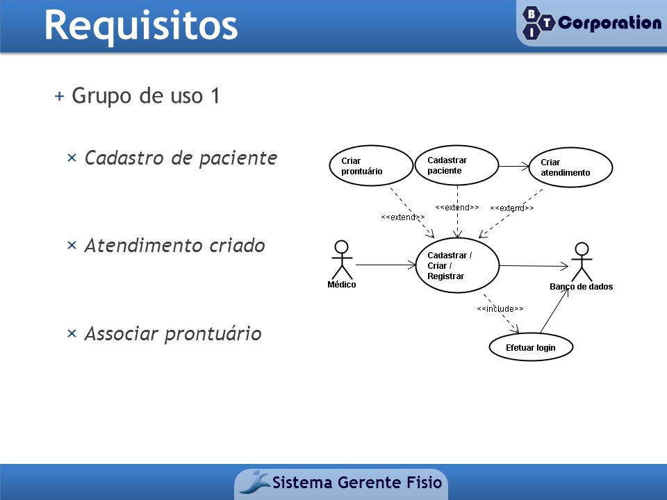 Requisitos + Grupo de uso 1 × Cadastro de paciente