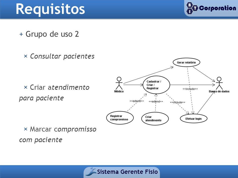 Requisitos + Grupo de uso 2 × Consultar pacientes × Criar atendimento