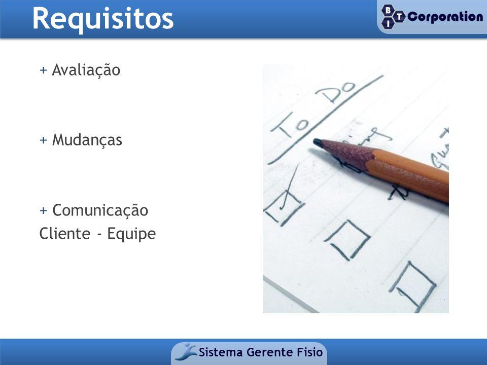 Requisitos + Avaliação + Mudanças + Comunicação Cliente - Equipe