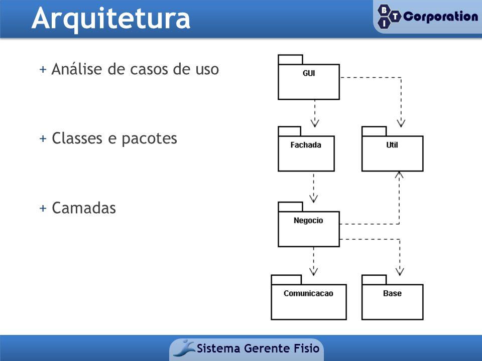 Arquitetura + Análise de casos de uso + Classes e pacotes + Camadas