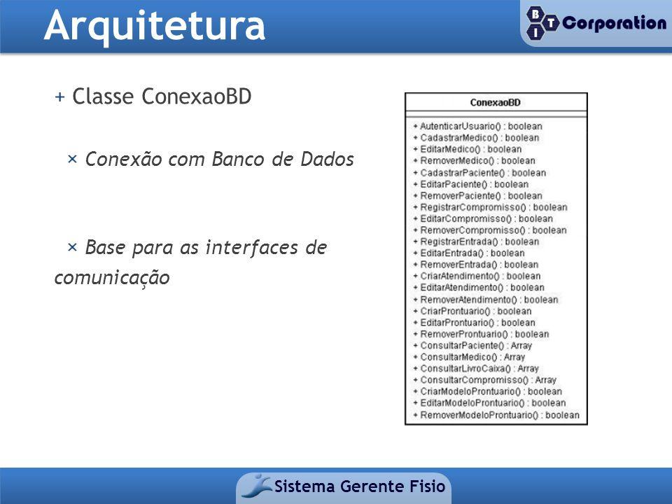 Arquitetura + Classe ConexaoBD × Conexão com Banco de Dados