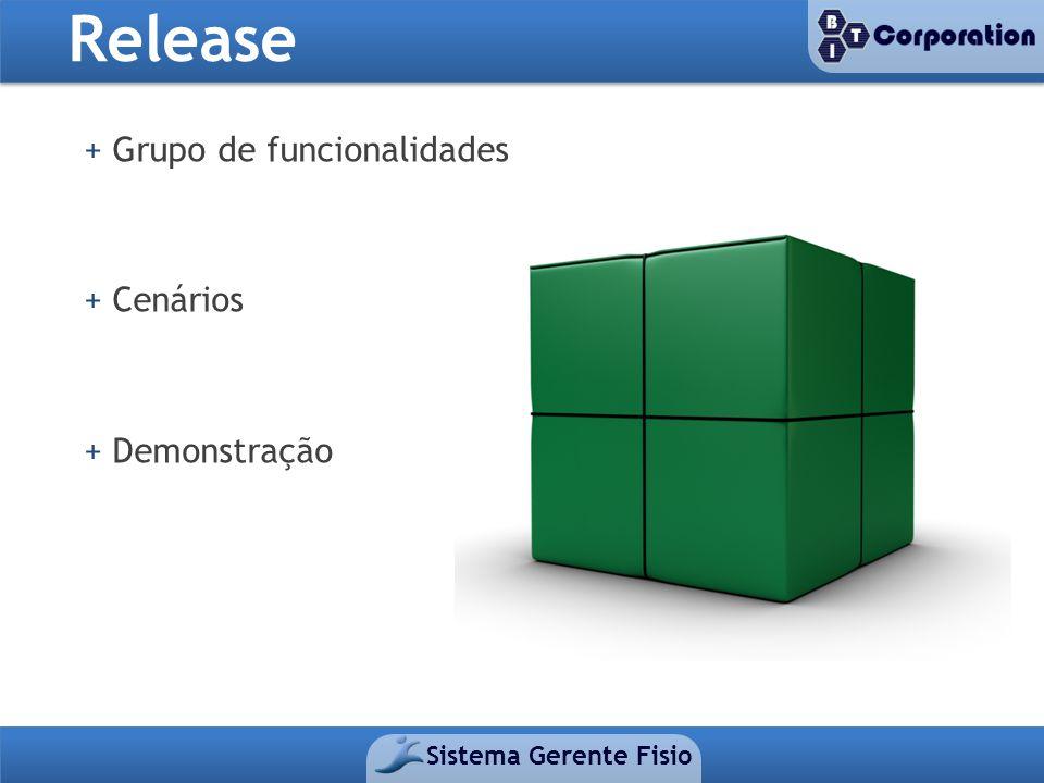 Release + Grupo de funcionalidades + Cenários + Demonstração