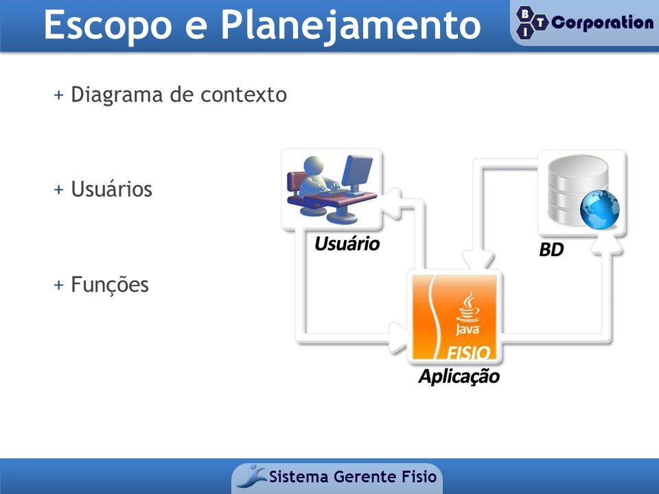 Escopo e Planejamento + Diagrama de contexto + Usuários + Funções