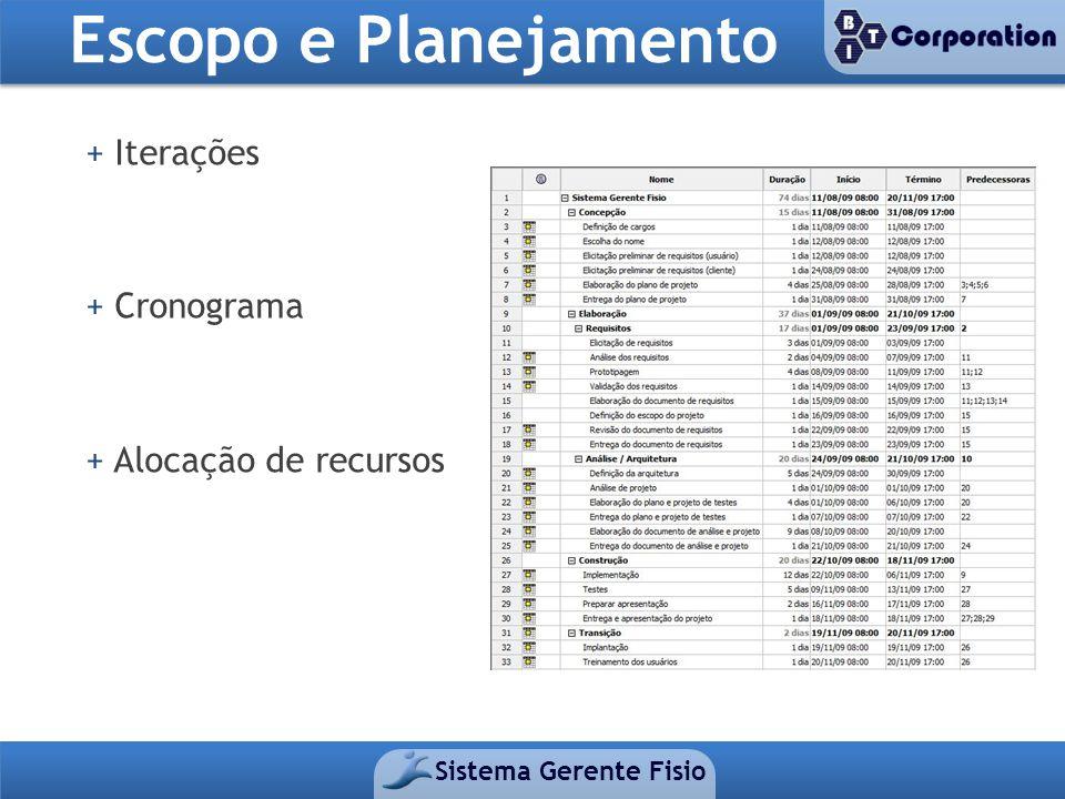 Escopo e Planejamento + Iterações + Cronograma + Alocação de recursos